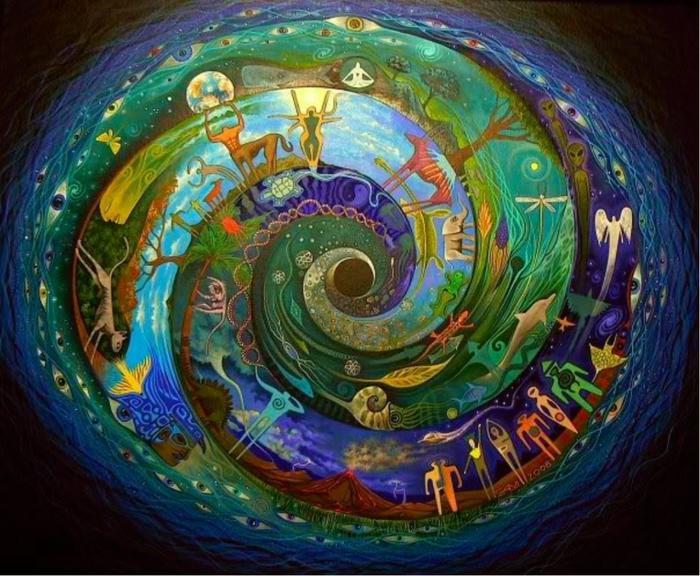 karmic-cycle-soul-reincarnation